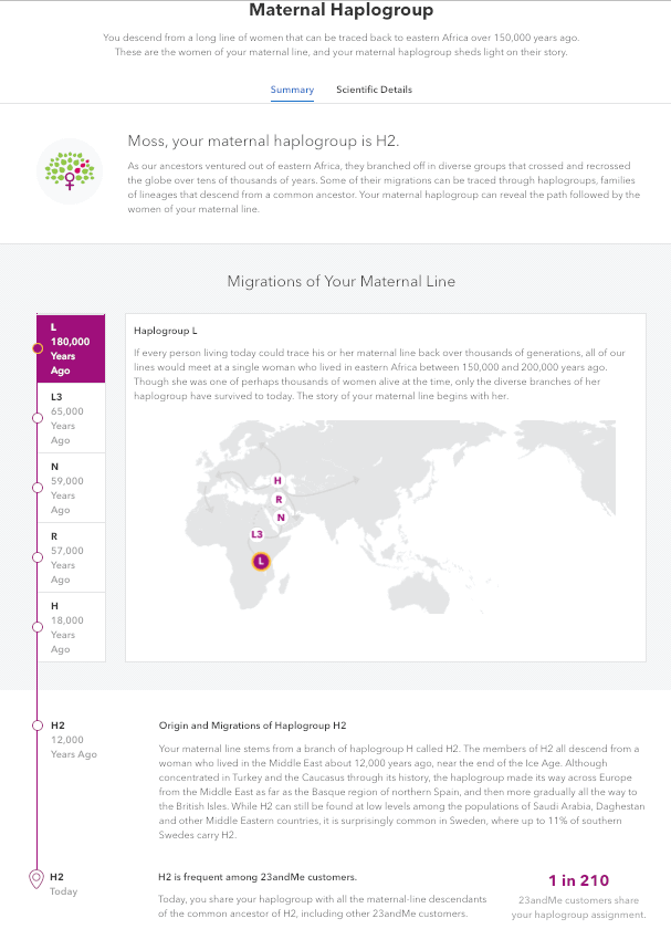 23andMe vs AncestryDNA - 23andMe maternal haplogroup
