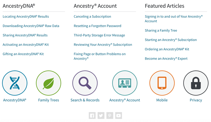 23andMe vs AncestryDNA - Ancestry customer support