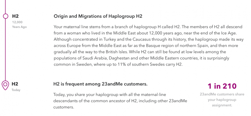 MyHeritage vs 23andMe vs Ancestry review --23andMe Maternal Haplogroup