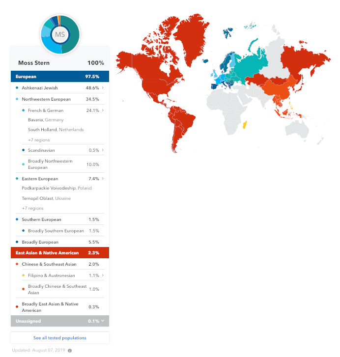 MyHeritage vs 23andMe vs Ancestry review -- 23andMe ethnicity update