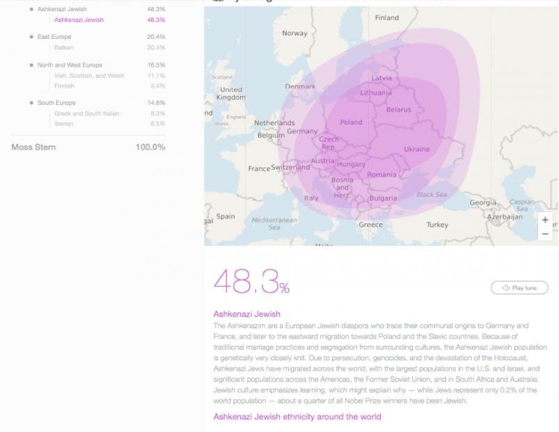 MyHeritage vs AncestryDNA - MyHeritage Ethnicity Estimate