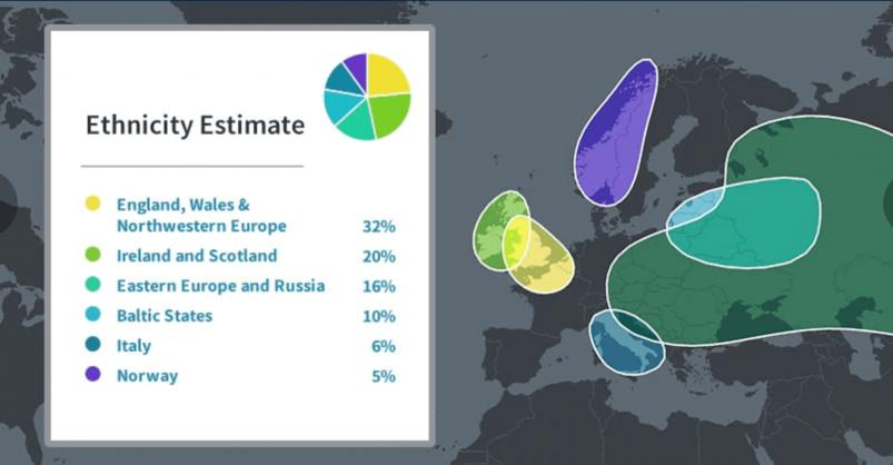 Best 23andMe Alternatives - AncestryDNA