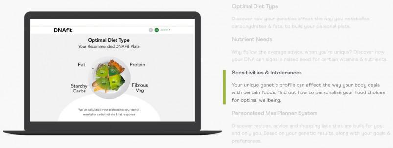Best At-Home Food Sensitivity Tests - DNAFit