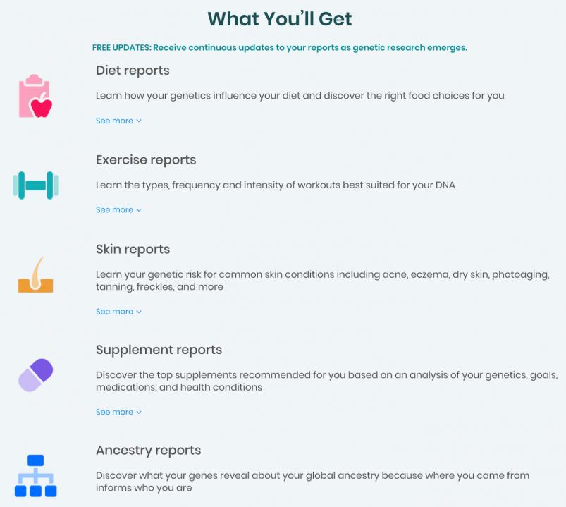 Best At-Home Food Sensitivity Tests - Vitagene