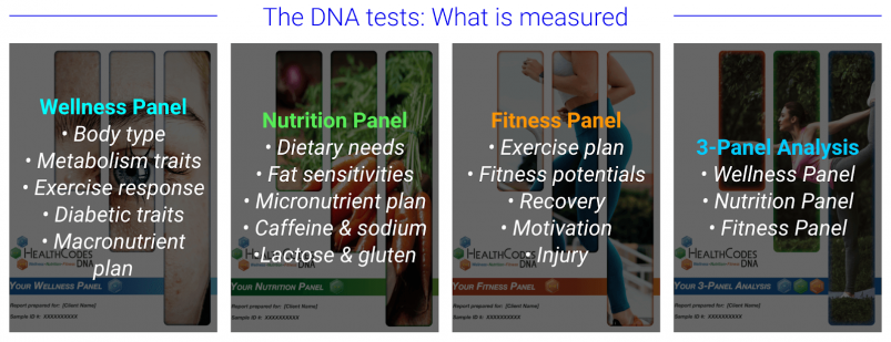 Best At-Home Food Sensitivity Tests - HealthCodes DNA