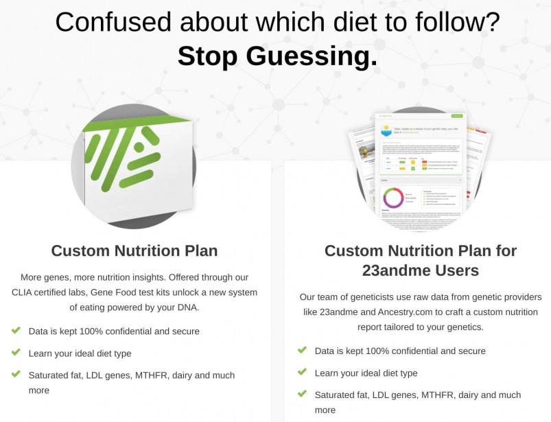 Best At-Home Food Sensitivity Tests - Gene Food