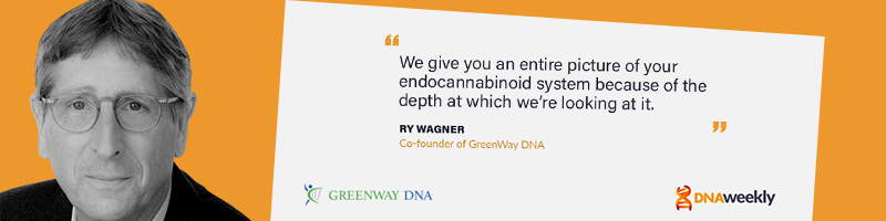 GreenWay DNA - Offering DNA-Based Insights About Your Predisposal to Cannabinoids
