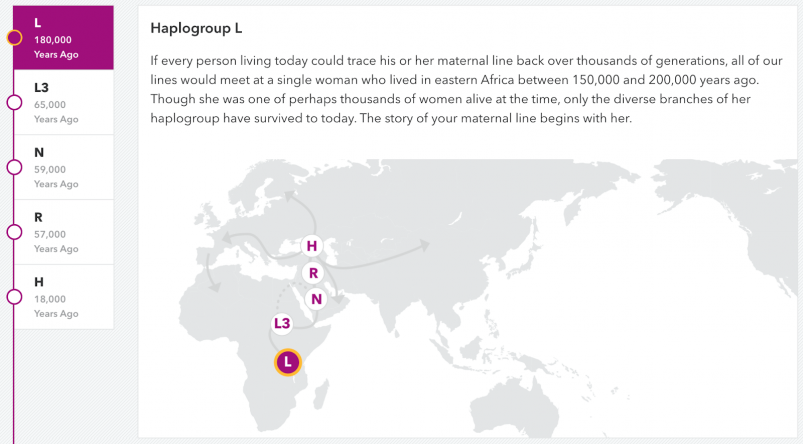23andMe Haplogroup results