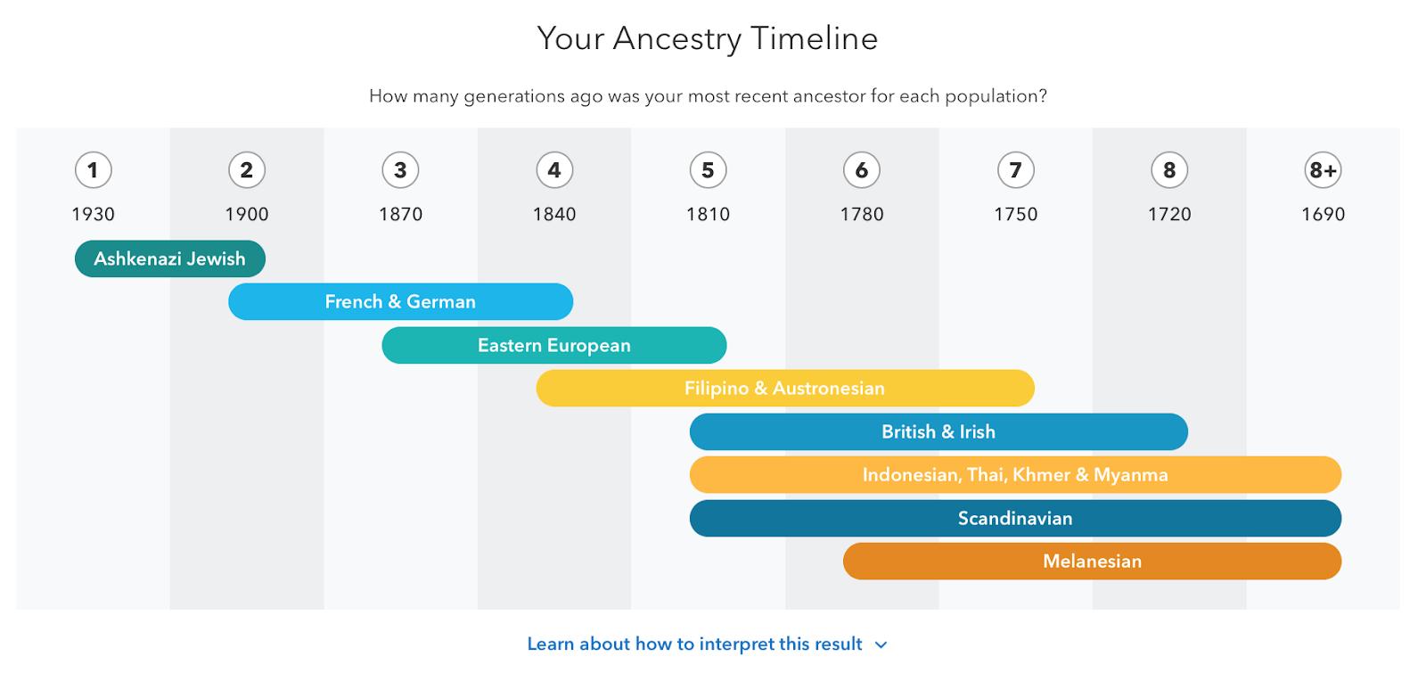 23andMe recenze