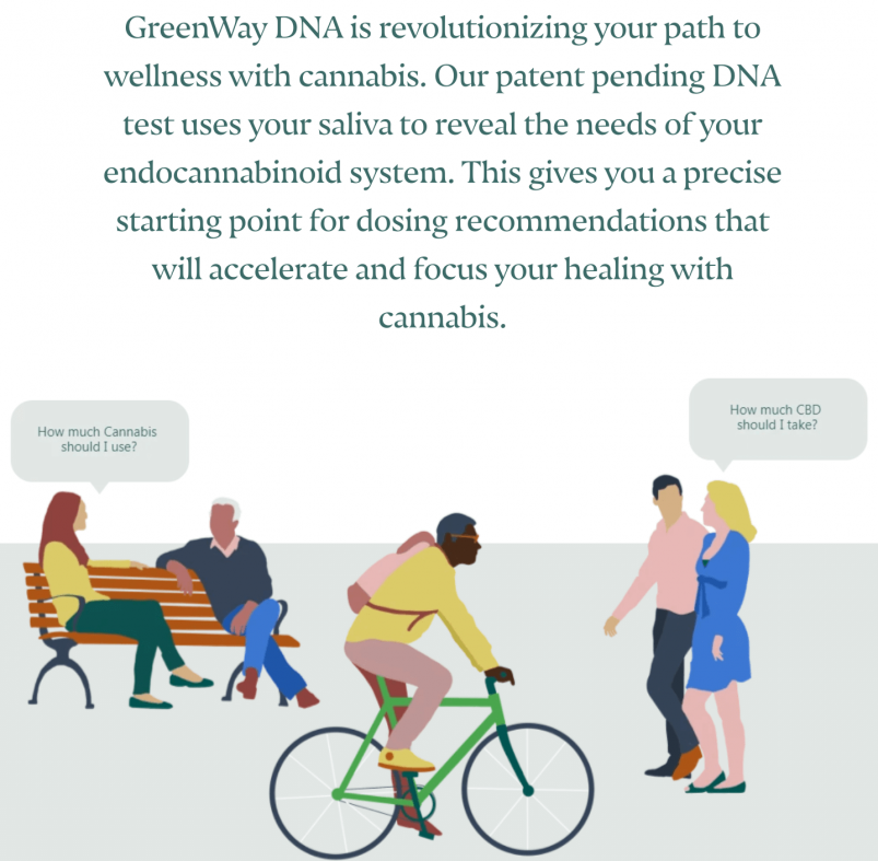 GreenWay DNA Review