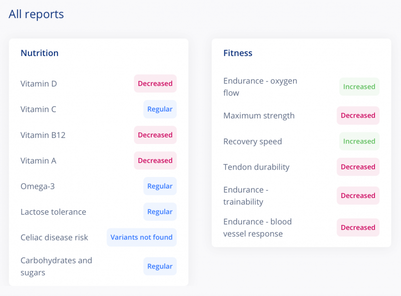 Living DNA Wellbeing Report Nutrition and Fitness Results