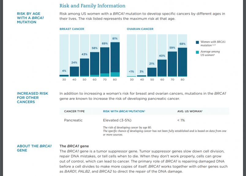 Sample Color Cancer Report - Risk Information