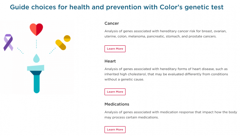 Color Genetic DNA Test - What's Included