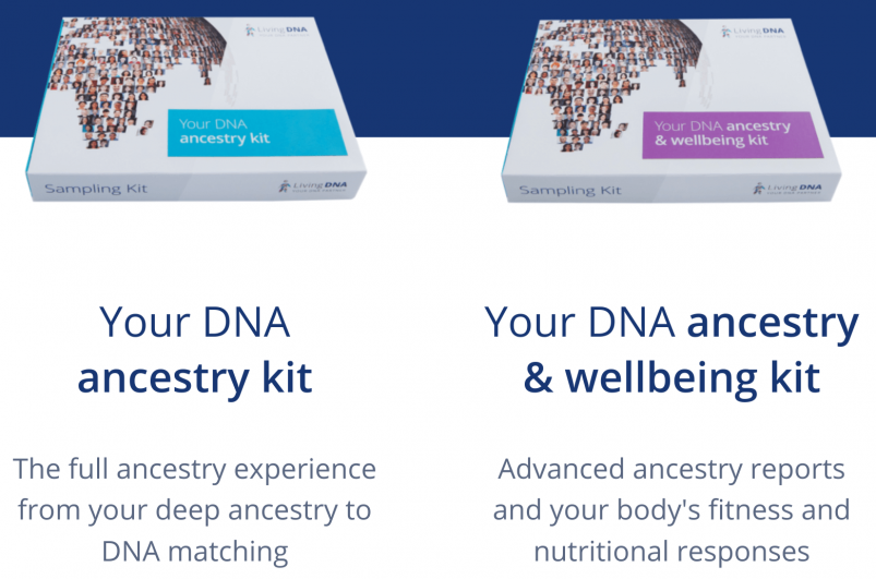 Living DNA Ancestry and Wellbeing Test Kit Options