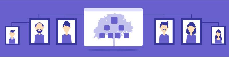 Meilleurs logiciels de généalogie 2021 – Créez votre arbre