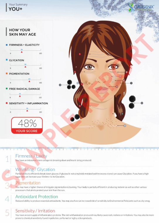 Caligenix Skincare DNA Test results example