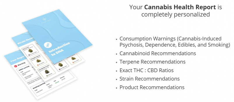 Strain Genie's cannabis health reports are completely personalized and include recommendations and consumption warnings