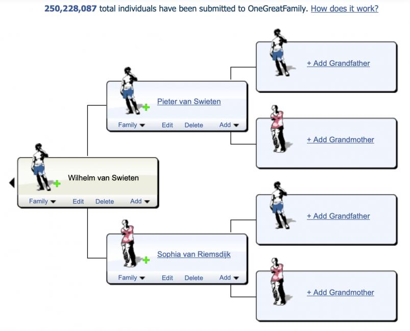 OneGreatFamily - van Swieten family tree