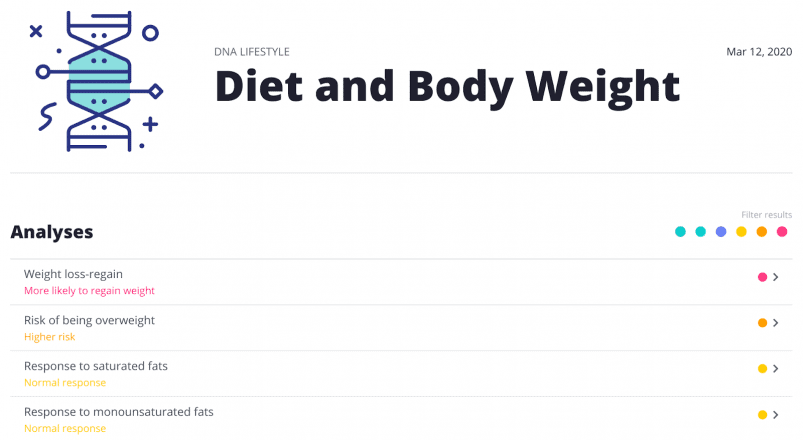 GenePlanet's Diet and Body Weight test shows areas of concern.