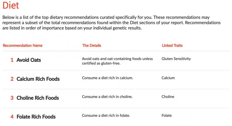 ToolBox Genomics diet recommendations
