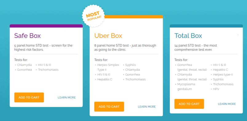 MyLabBox's most popular STD test bundles