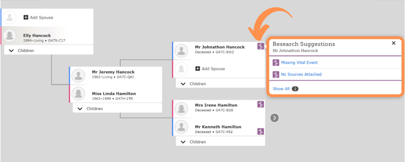FamilySearch offers research and record suggestions to help you find ancestors.