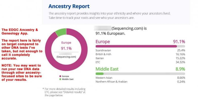 Sequencing.com - Sample EDGC Ancestry Report