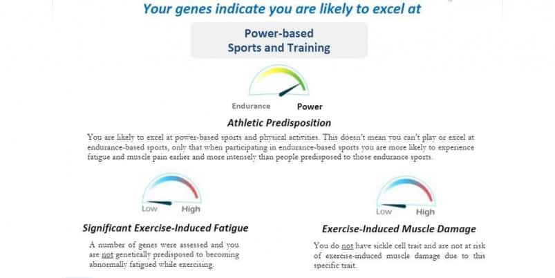 Sequencing.com - Athleticism Report Sample