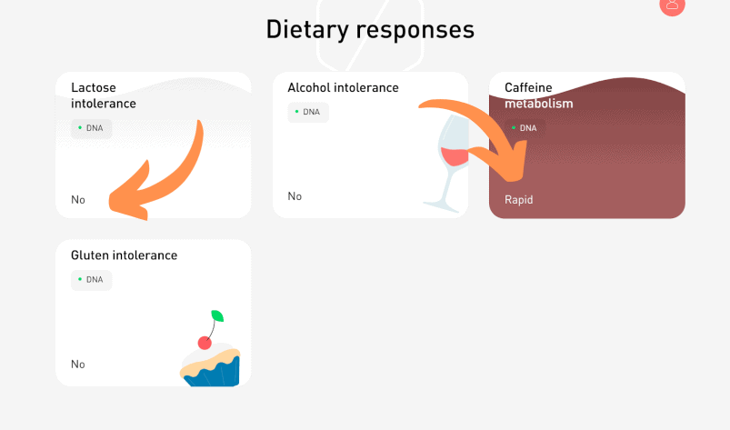 Atlas Biomed assesses metabolism and intolerances