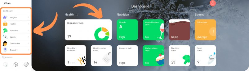 Atlas Biomed results dashboard