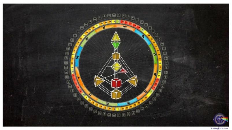 Rave Mandala and bodygraph