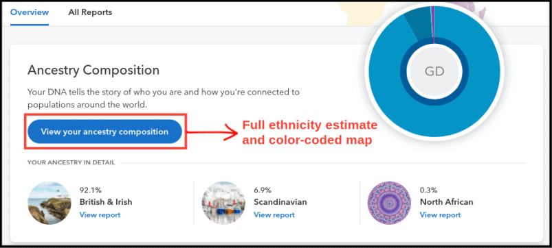 23andMe Ancestry Composition