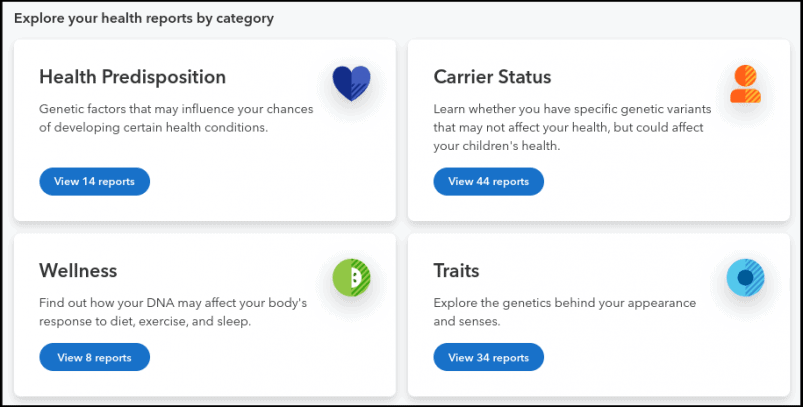 23andMe DNA Health Report Categories