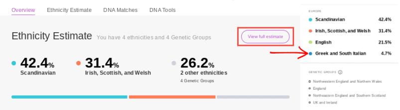 MyHeritageDNA Dashboard
