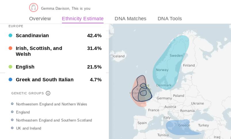 MyHeritage Ethnicity Estimate