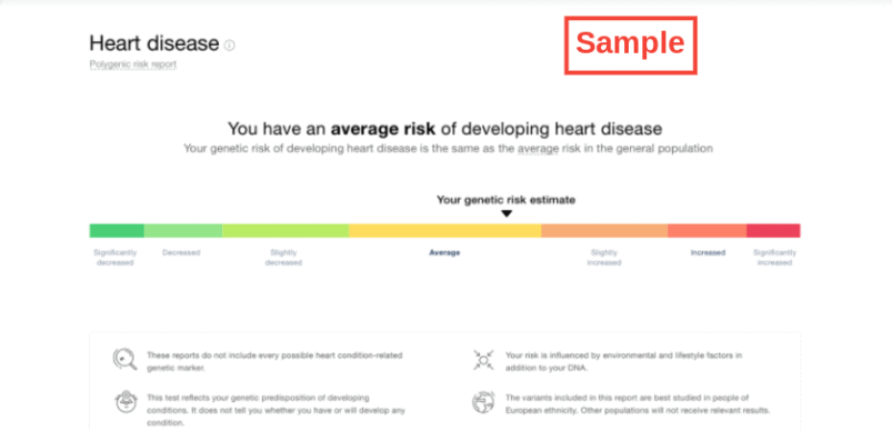 MyHeritage Genetic Risk Report