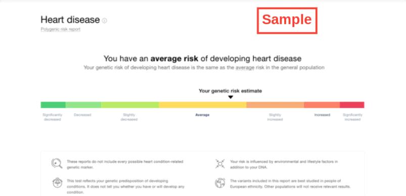 MyHeritage Genetic Risk Report