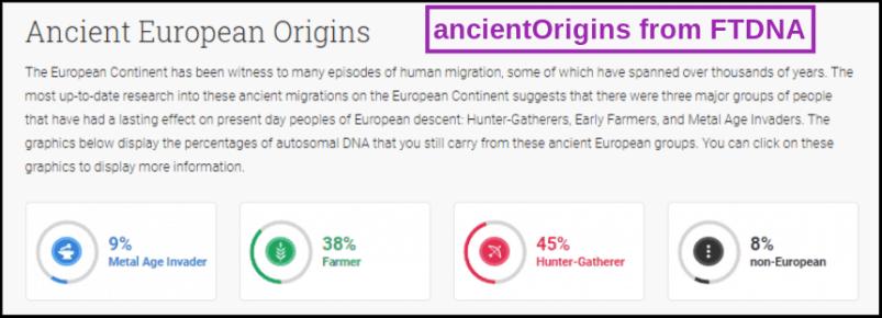 ancientOrigins from FamilyTreeDNA