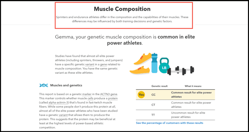 23andMe Wellness Reports Muscle Composition