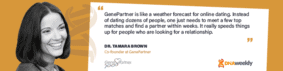 Find Your Perfect Match With GenePartner's Dating Sites Addon