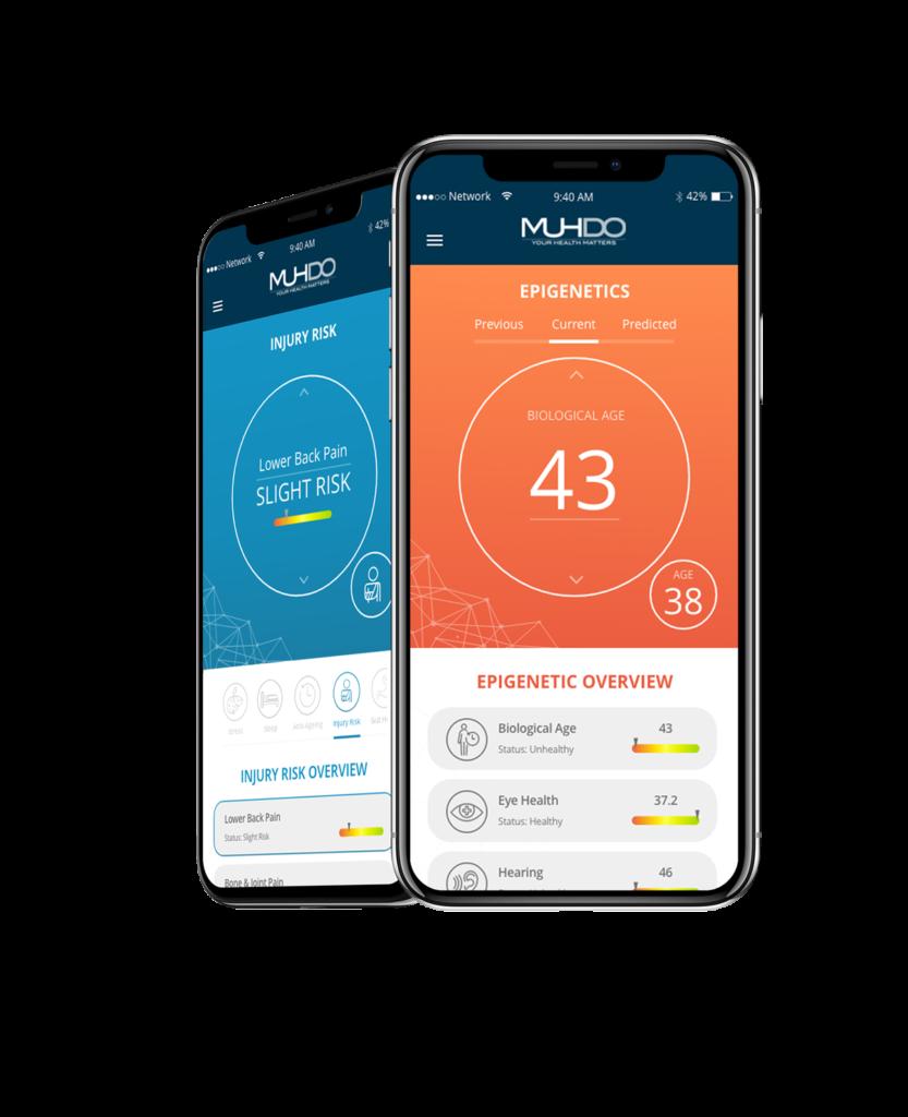 Muhdo App