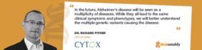 Early Detection Of Alzheimer's Disease Can Save Your Brain, Cytox CEO Explains
